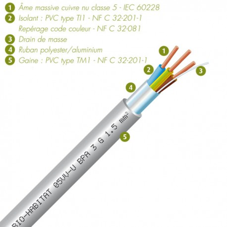 CABLE BLINDE RIGIDE au ML